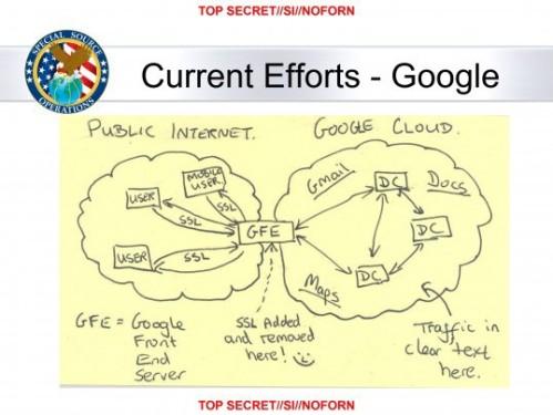 current-effort-google-nsa